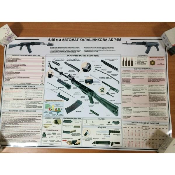 РАСПРОДАЖА! Постер АК-74М