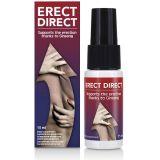 Стимулирующее средство Erect Direct 15ml по оптовой цене